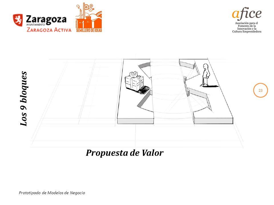 23 Prototipado de Modelos de Negocio Propuesta de Valor Los 9 bloques