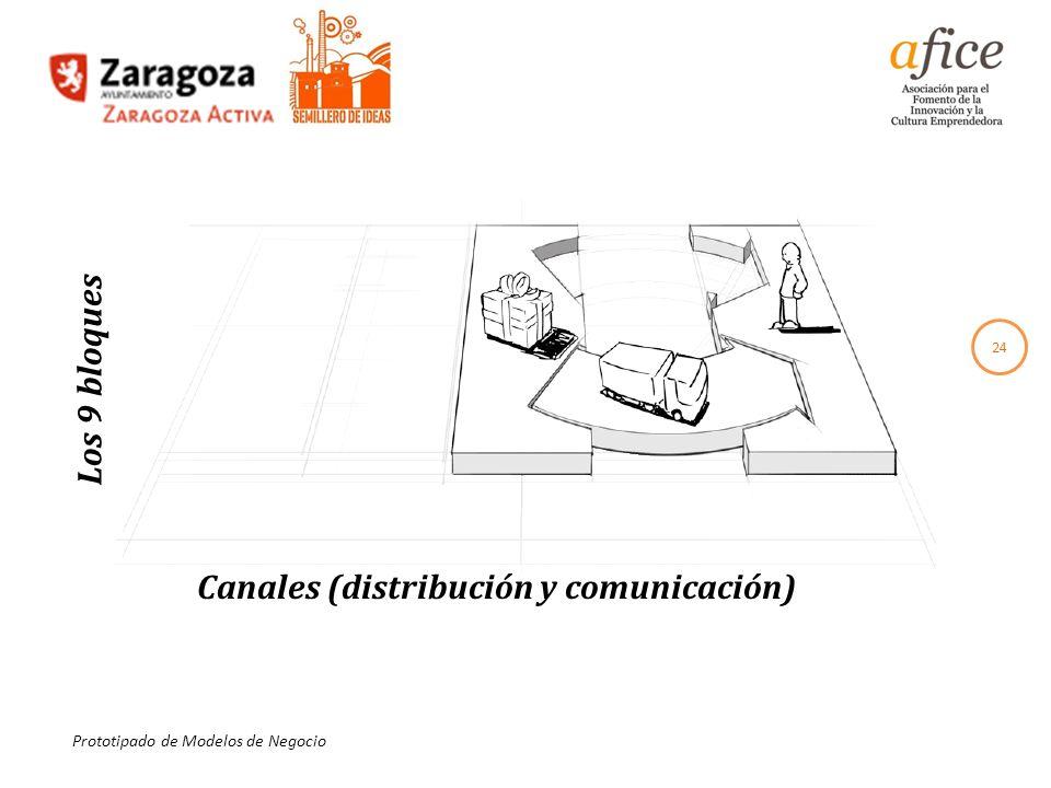 24 Prototipado de Modelos de Negocio Canales (distribución y comunicación) Los 9 bloques