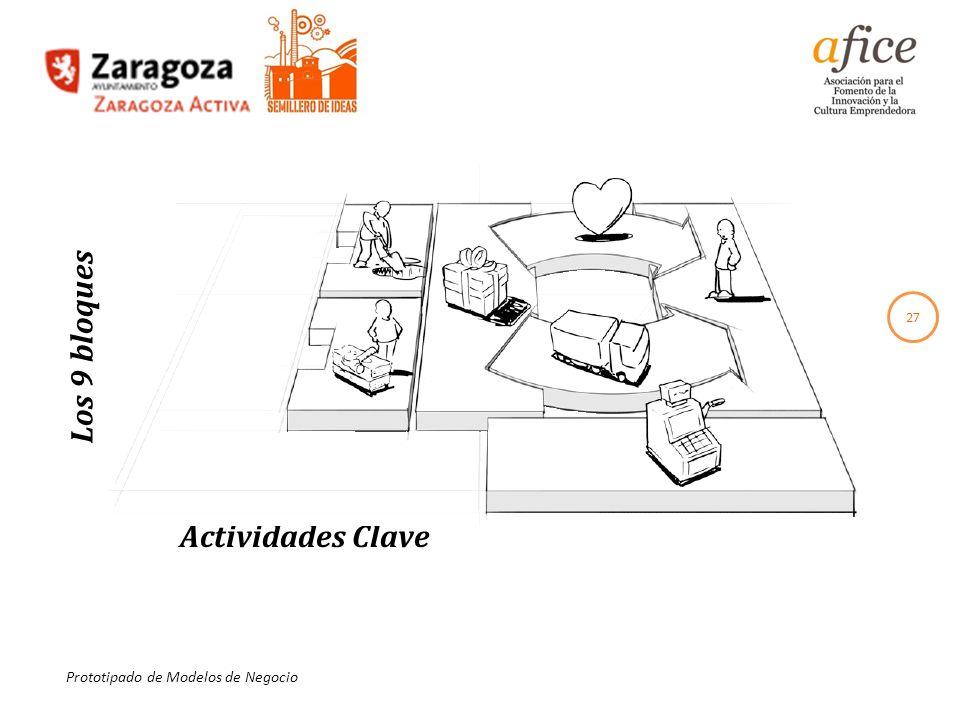 27 Prototipado de Modelos de Negocio Actividades Clave Los 9 bloques