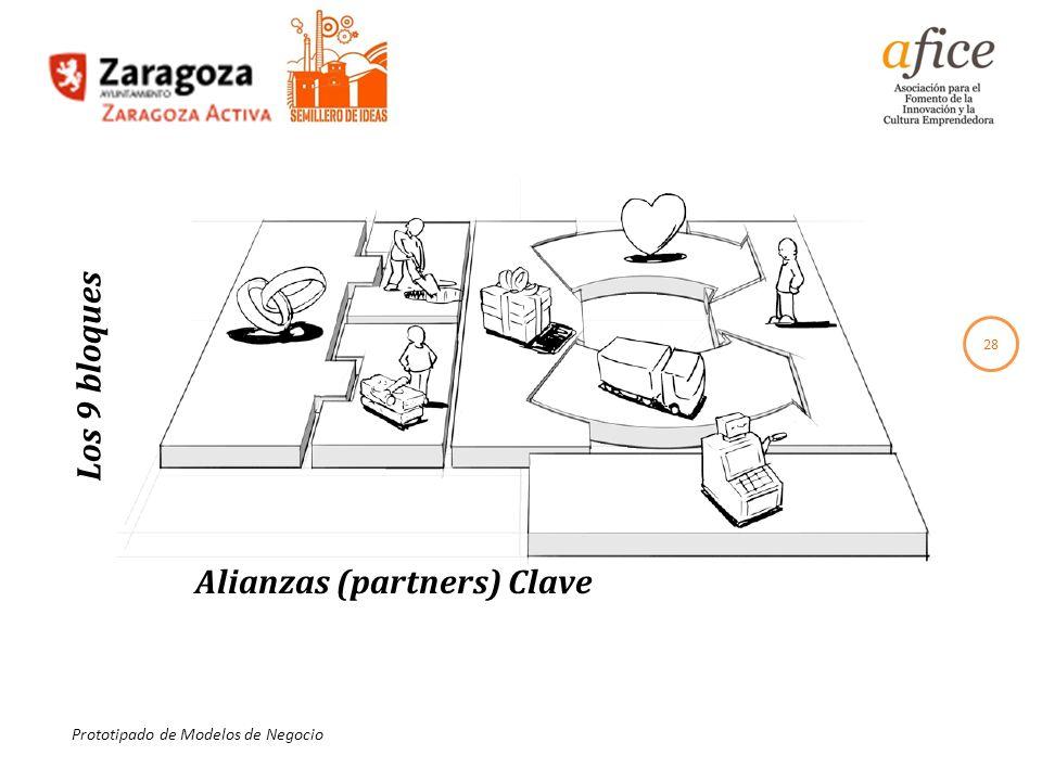 28 Prototipado de Modelos de Negocio Alianzas (partners) Clave Los 9 bloques