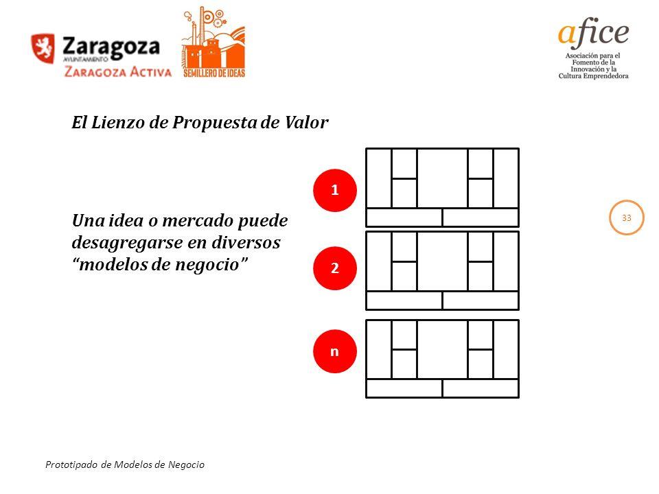 33 Prototipado de Modelos de Negocio El Lienzo de Propuesta de Valor Una idea o mercado puede desagregarse en diversos modelos de negocio 2 1 n