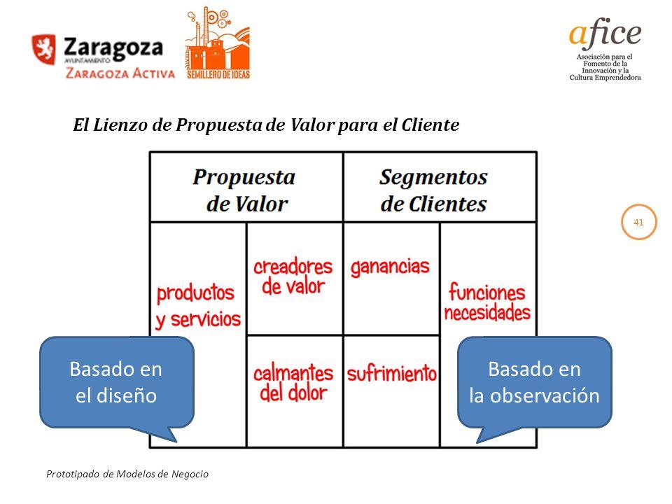 41 Prototipado de Modelos de Negocio El Lienzo de Propuesta de Valor para el Cliente Basado en la observación Basado en el diseño
