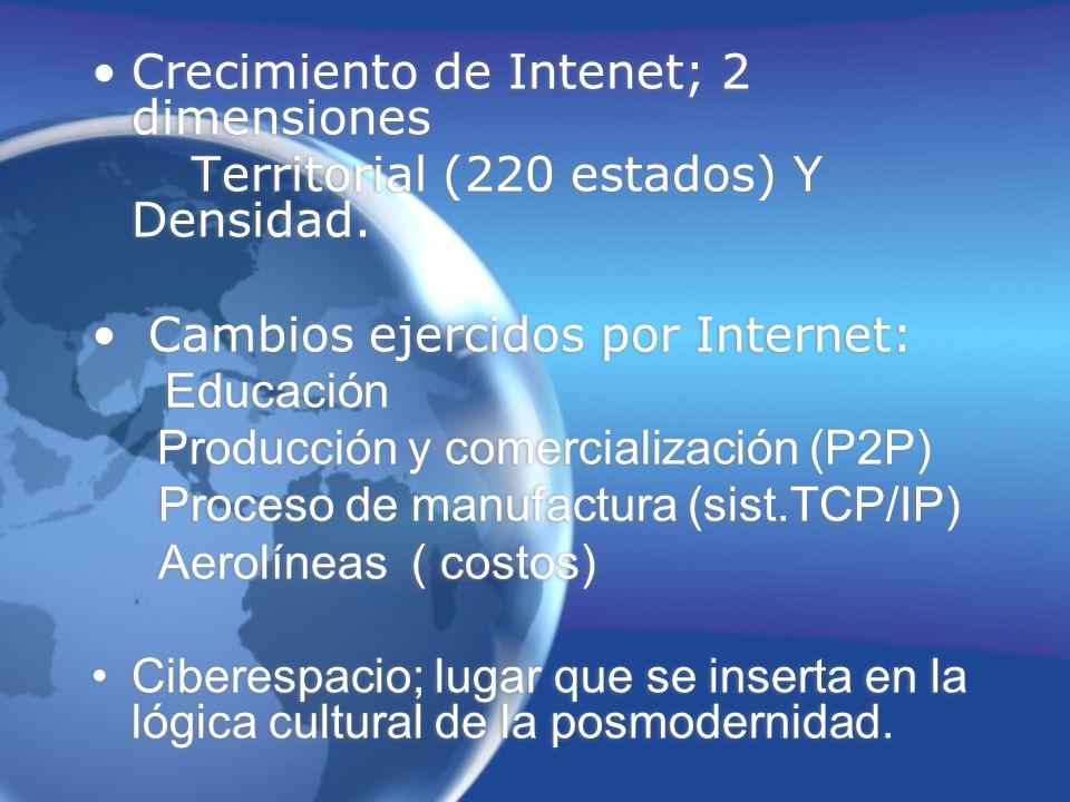 Crecimiento de Intenet; 2 dimensiones Territorial (220 estados) Y Densidad.