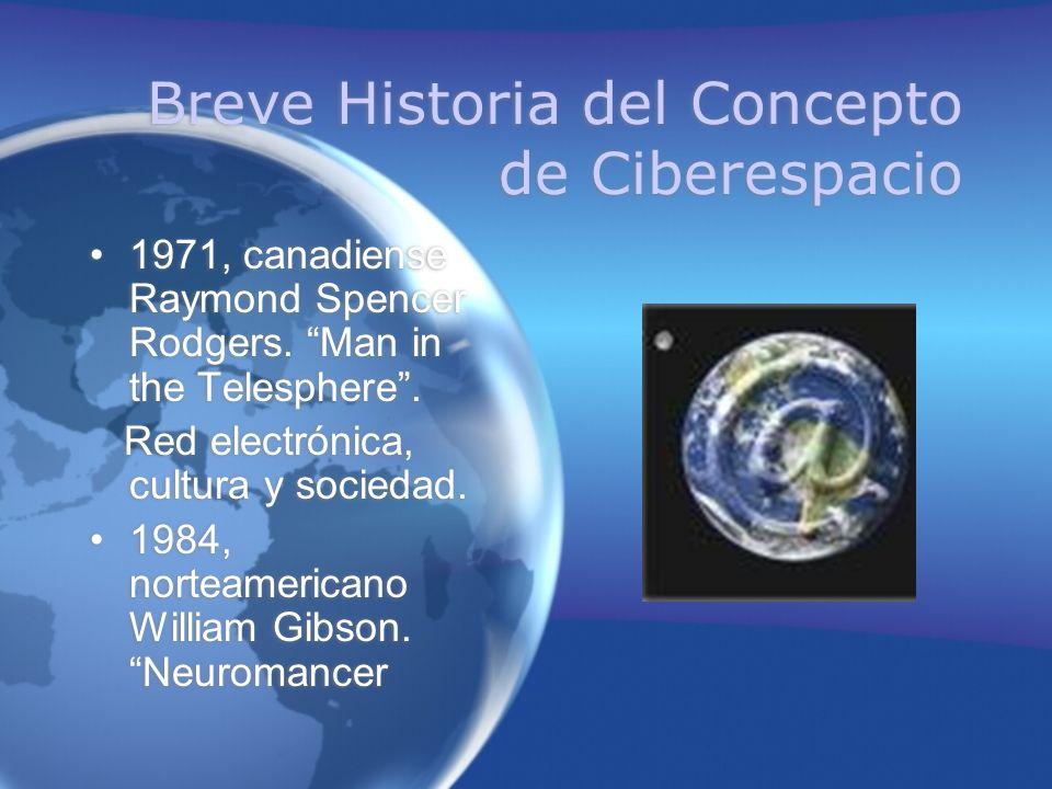 Breve Historia del Concepto de Ciberespacio 1971, canadiense Raymond Spencer Rodgers.