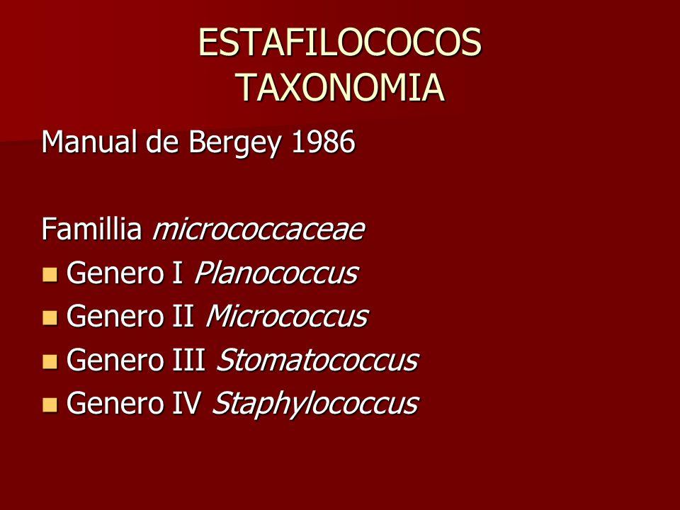 ESTAFILOCOCOS TAXONOMIA Manual de Bergey 1986 Famillia micrococcaceae Genero I Planococcus Genero I Planococcus Genero II Micrococcus Genero II Microc