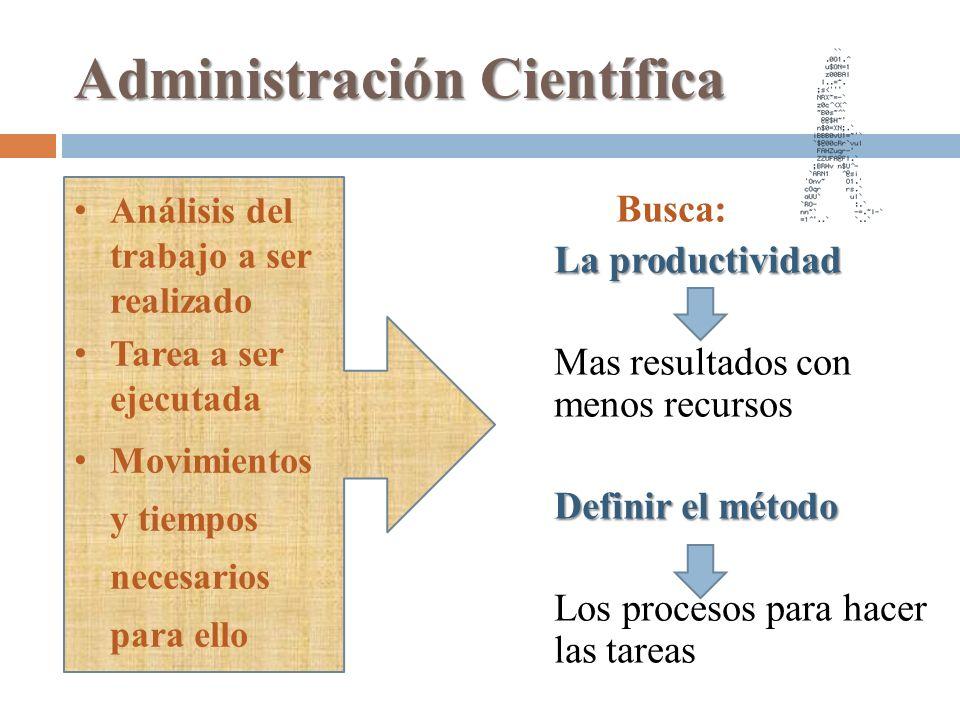 Administración Científica Busca: La productividad Mas resultados con menos recursos Definir el método Los procesos para hacer las tareas Análisis del
