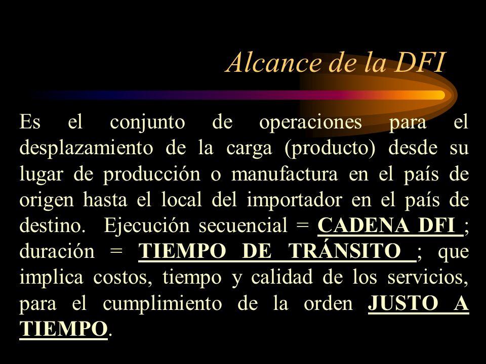 Alcance de la DFI Es el conjunto de operaciones para el desplazamiento de la carga (producto) desde su lugar de producción o manufactura en el país de