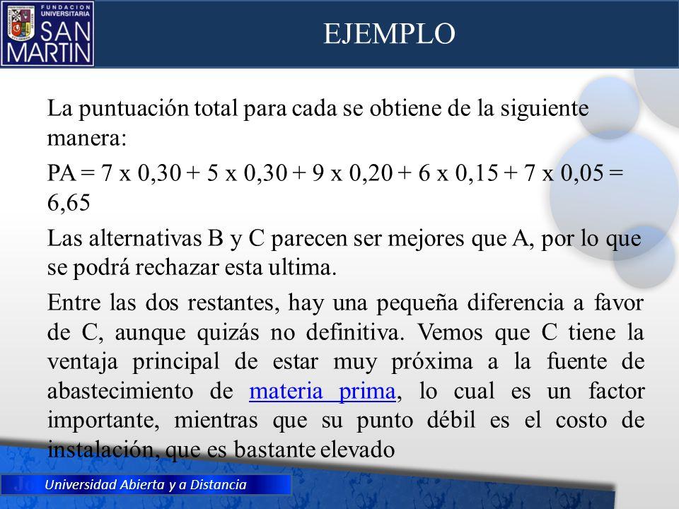Universidad Abierta y a Distancia EJEMPLO La puntuación total para cada se obtiene de la siguiente manera: PA = 7 x 0,30 + 5 x 0,30 + 9 x 0,20 + 6 x 0