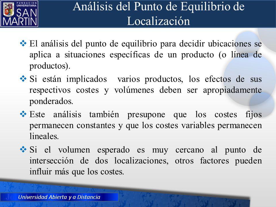 Universidad Abierta y a Distancia Análisis del Punto de Equilibrio de Localización El análisis del punto de equilibrio para decidir ubicaciones se apl
