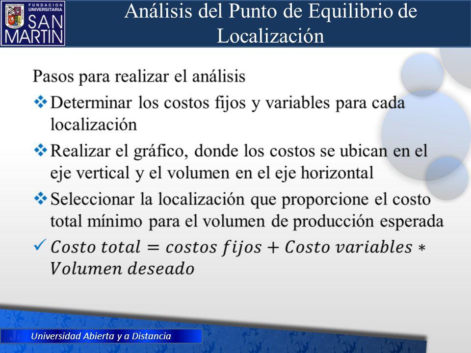 Universidad Abierta y a Distancia Análisis del Punto de Equilibrio de Localización