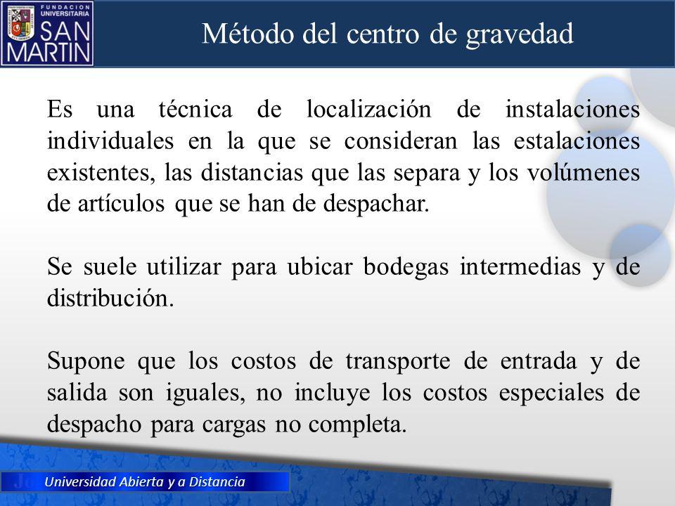 Universidad Abierta y a Distancia Método del centro de gravedad Es una técnica de localización de instalaciones individuales en la que se consideran l