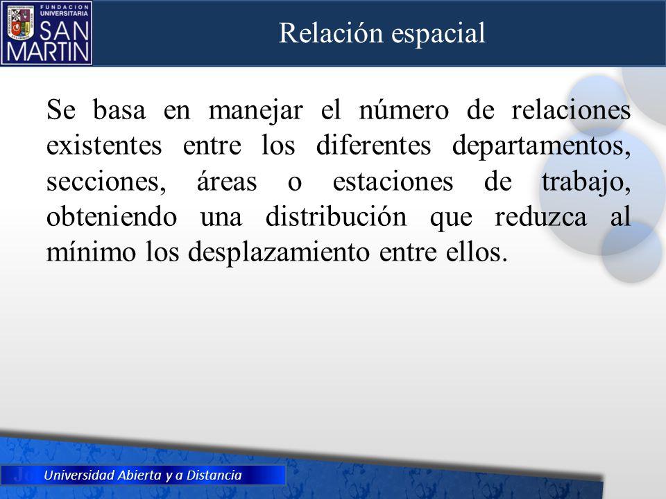 Universidad Abierta y a Distancia Relación espacial Se basa en manejar el número de relaciones existentes entre los diferentes departamentos, seccione