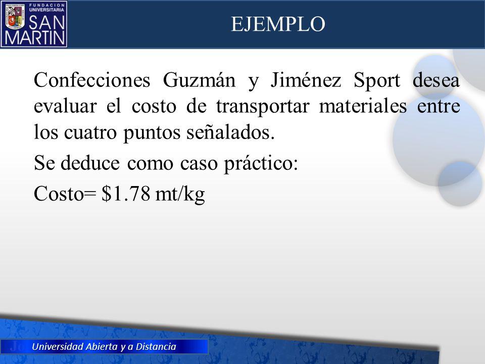 Universidad Abierta y a Distancia EJEMPLO Confecciones Guzmán y Jiménez Sport desea evaluar el costo de transportar materiales entre los cuatro puntos