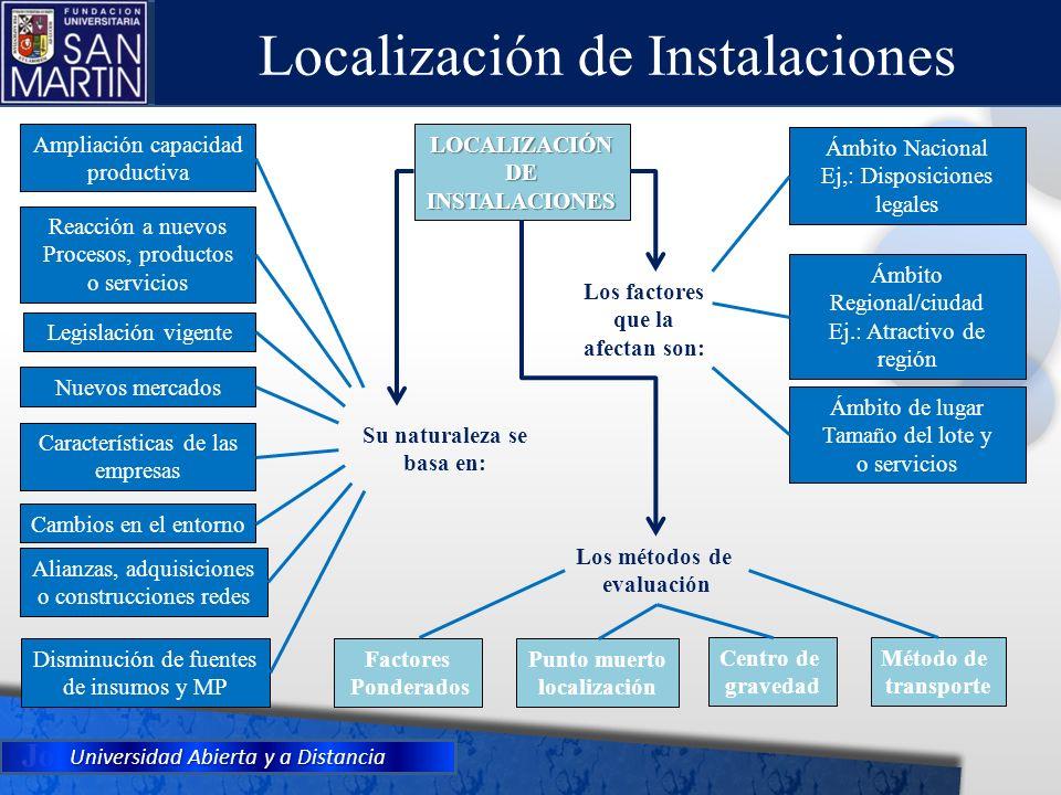 Universidad Abierta y a Distancia Localización de Instalaciones Ampliación capacidad productiva Legislación vigente Características de las empresas Al
