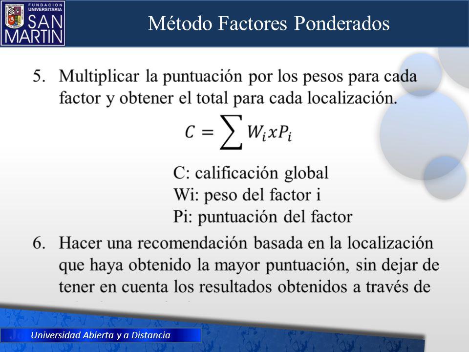 Universidad Abierta y a Distancia Método Factores Ponderados