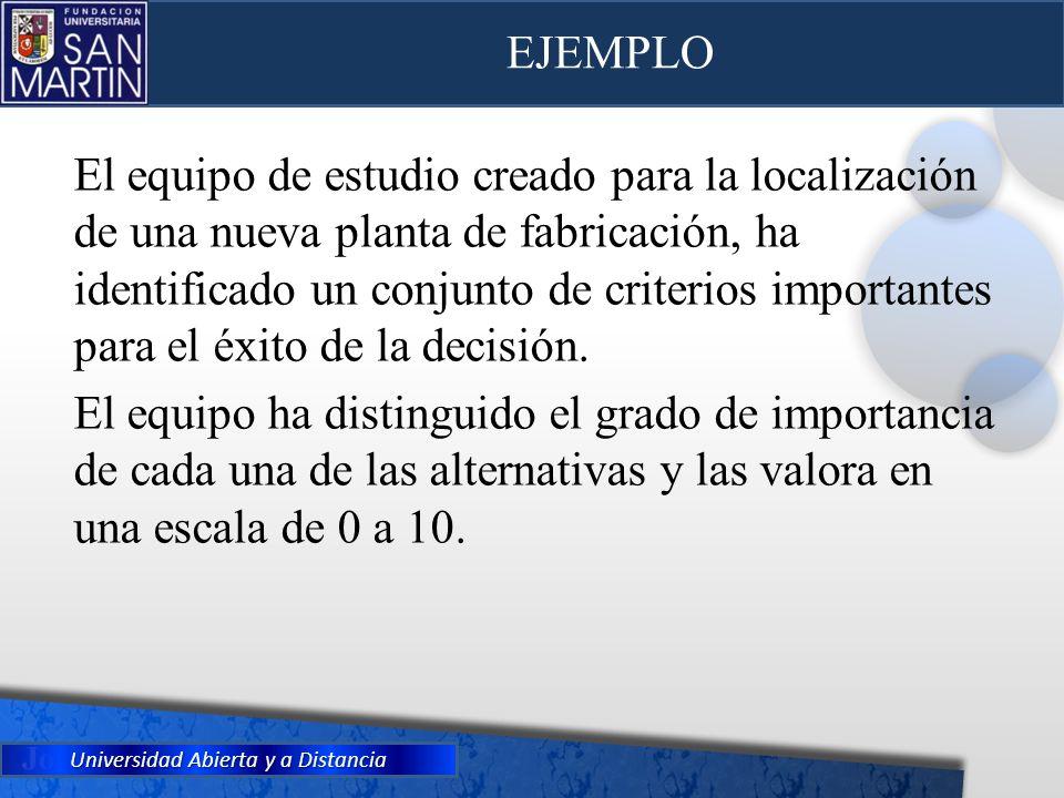 Universidad Abierta y a Distancia EJEMPLO El equipo de estudio creado para la localización de una nueva planta de fabricación, ha identificado un conj