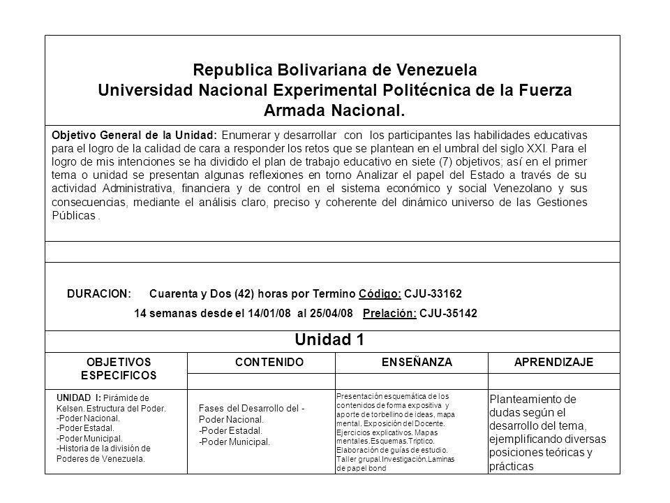 Republica Bolivariana de Venezuela Universidad Nacional Experimental Politécnica de la Fuerza Armada Nacional. Objetivo General de la Unidad: Enumerar