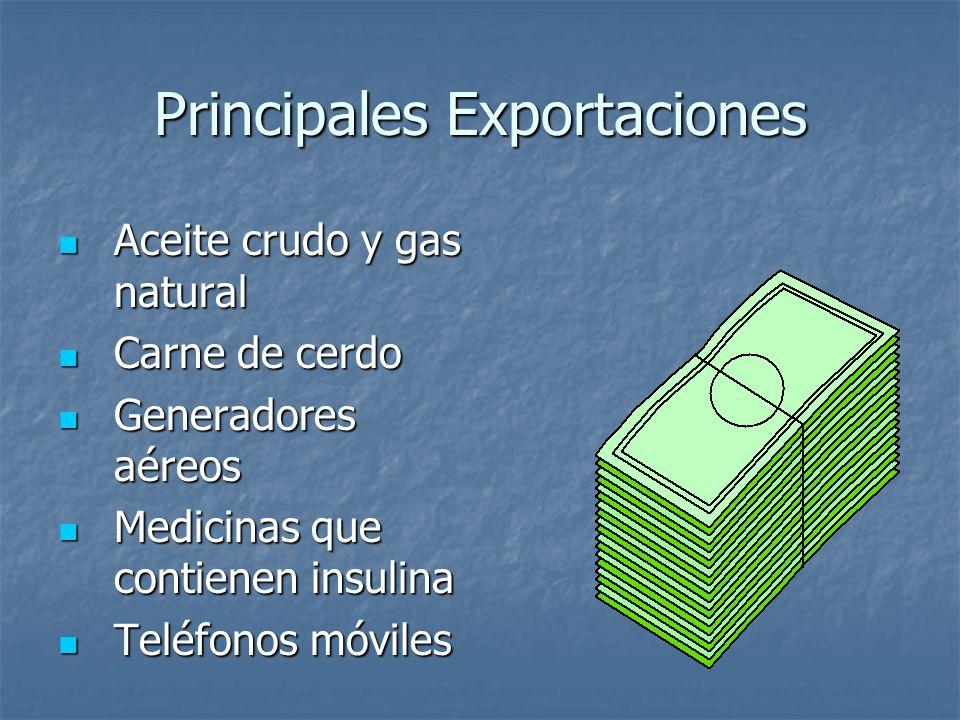 Principales Exportaciones Aceite crudo y gas natural Aceite crudo y gas natural Carne de cerdo Carne de cerdo Generadores aéreos Generadores aéreos Me