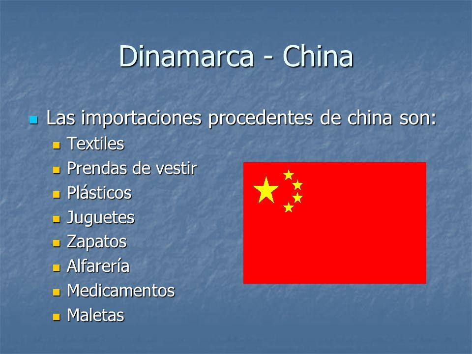 Dinamarca - China Las importaciones procedentes de china son: Las importaciones procedentes de china son: Textiles Textiles Prendas de vestir Prendas