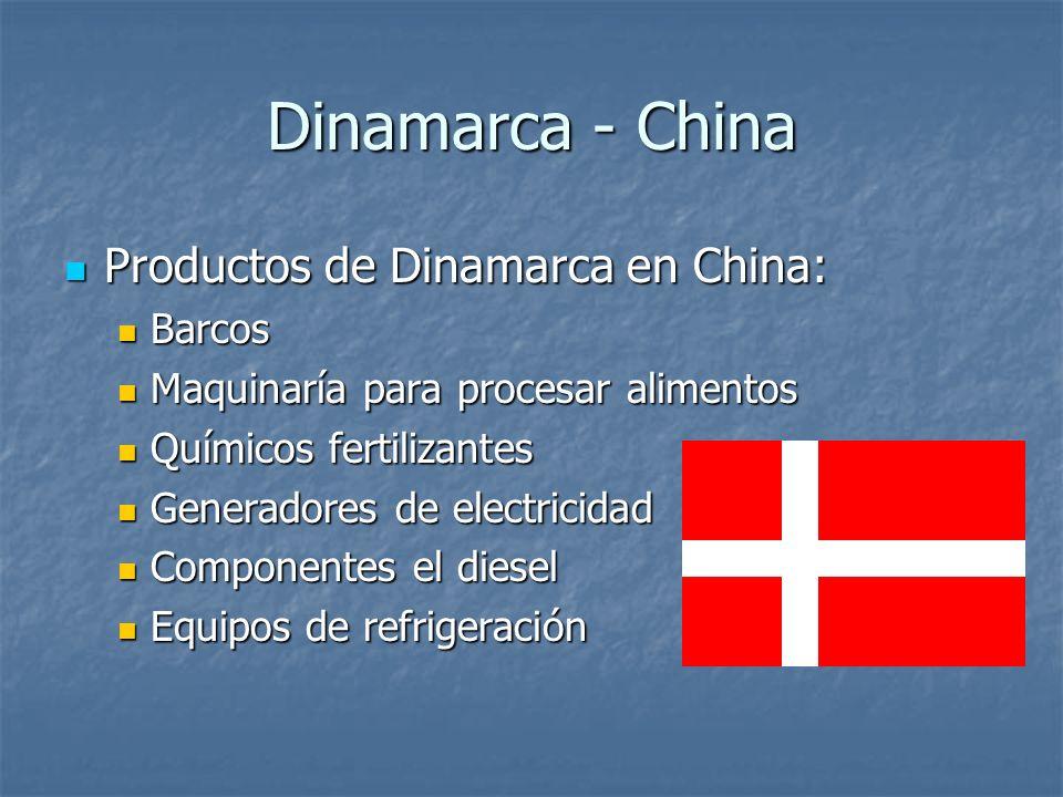 Dinamarca - China Productos de Dinamarca en China: Productos de Dinamarca en China: Barcos Barcos Maquinaría para procesar alimentos Maquinaría para p