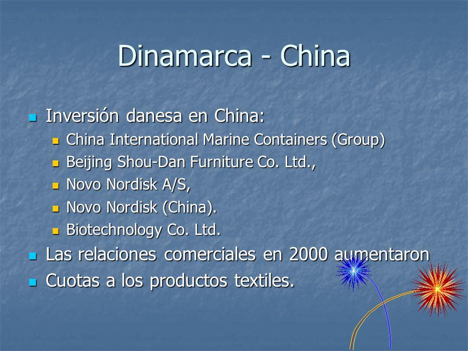 Dinamarca - China Inversión danesa en China: Inversión danesa en China: China International Marine Containers (Group) China International Marine Conta