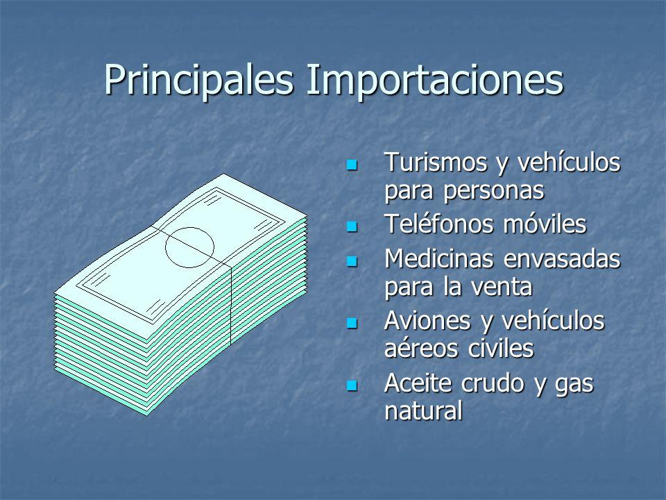Principales Importaciones Turismos y vehículos para personas Turismos y vehículos para personas Teléfonos móviles Teléfonos móviles Medicinas envasada