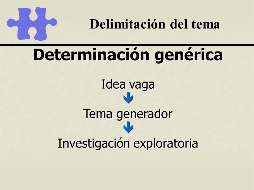 Delimitación del tema Determinación genérica Idea vaga Tema generador Investigación exploratoria
