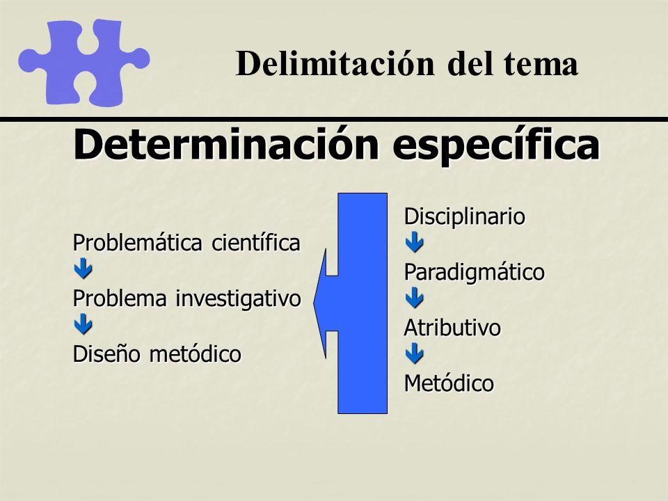 Delimitación del tema Determinación específica Problemática científica Problema investigativo Diseño metódico DisciplinarioParadigmáticoAtributivoMetó