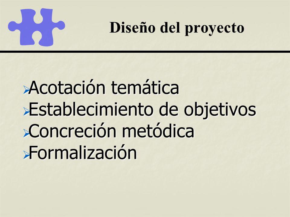 Diseño del proyecto Acotación temática Acotación temática Establecimiento de objetivos Establecimiento de objetivos Concreción metódica Concreción met