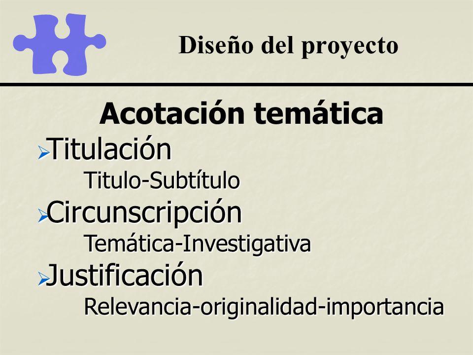 Diseño del proyecto Acotación temática Titulación TitulaciónTitulo-Subtítulo Circunscripción CircunscripciónTemática-Investigativa Justificación Justi