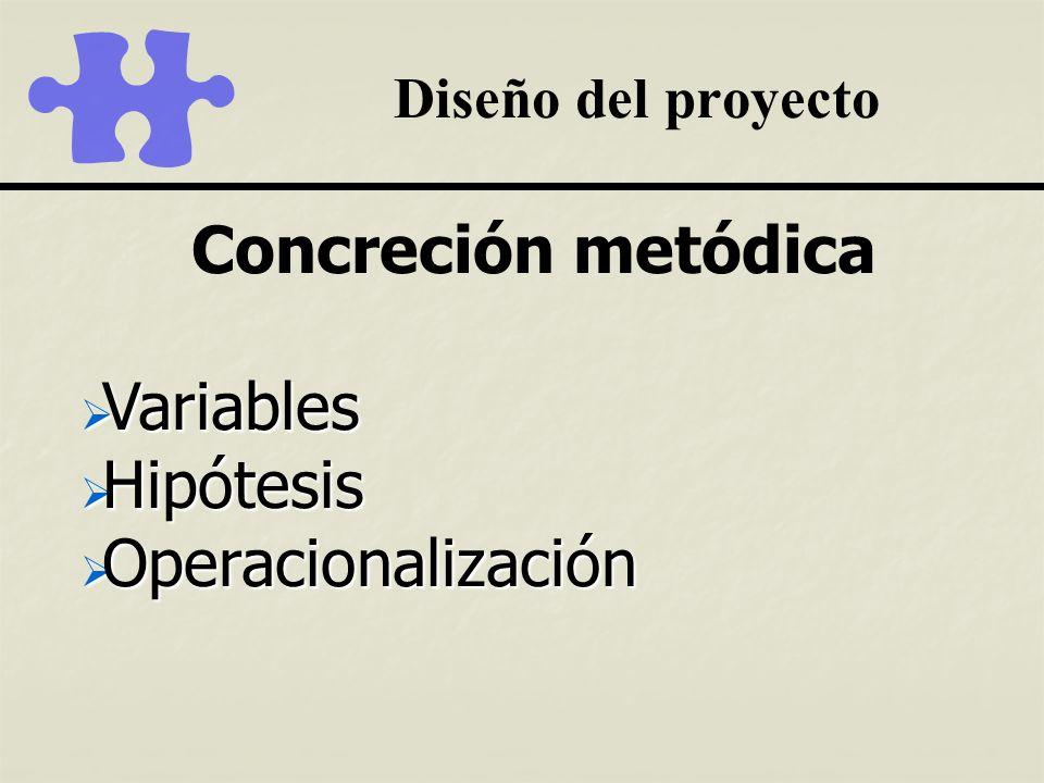 Diseño del proyecto Concreción metódica Variables Variables Hipótesis Hipótesis Operacionalización Operacionalización
