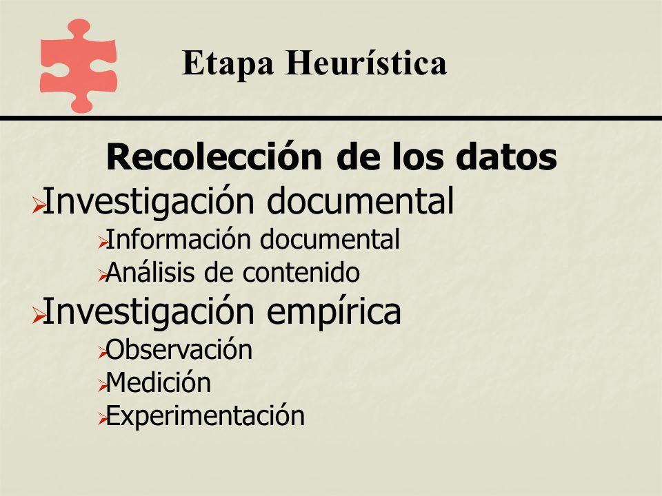 Etapa Heurística Recolección de los datos Investigación documental Información documental Análisis de contenido Investigación empírica Observación Med