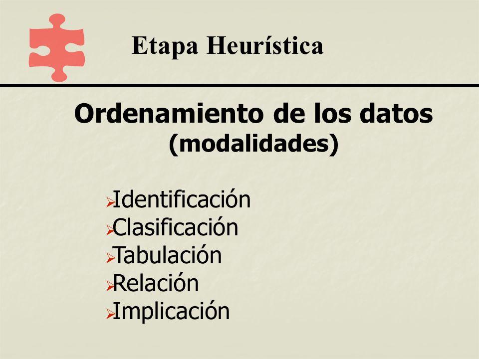 Etapa Heurística Ordenamiento de los datos (modalidades) Identificación Clasificación Tabulación Relación Implicación