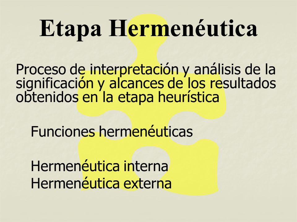 Proceso de interpretación y análisis de la significación y alcances de los resultados obtenidos en la etapa heurística Funciones hermenéuticas Hermené