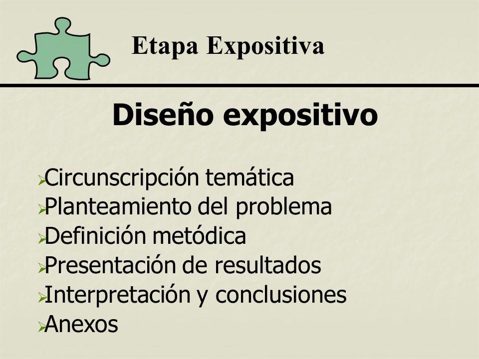 Etapa Expositiva Diseño expositivo Circunscripción temática Planteamiento del problema Definición metódica Presentación de resultados Interpretación y