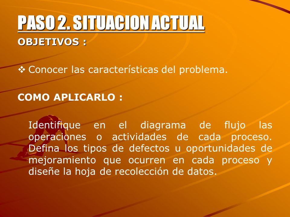PASO 2. SITUACION ACTUAL OBJETIVOS : Conocer las características del problema. COMO APLICARLO : Identifique en el diagrama de flujo las operaciones o