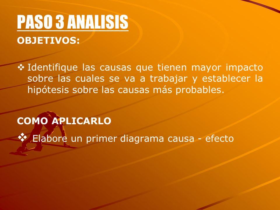 PASO 3 ANALISIS OBJETIVOS: Identifique las causas que tienen mayor impacto sobre las cuales se va a trabajar y establecer la hipótesis sobre las causa