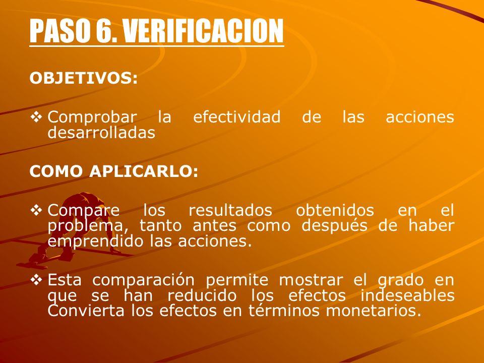 PASO 6. VERIFICACION OBJETIVOS: Comprobar la efectividad de las acciones desarrolladas COMO APLICARLO: Compare los resultados obtenidos en el problema