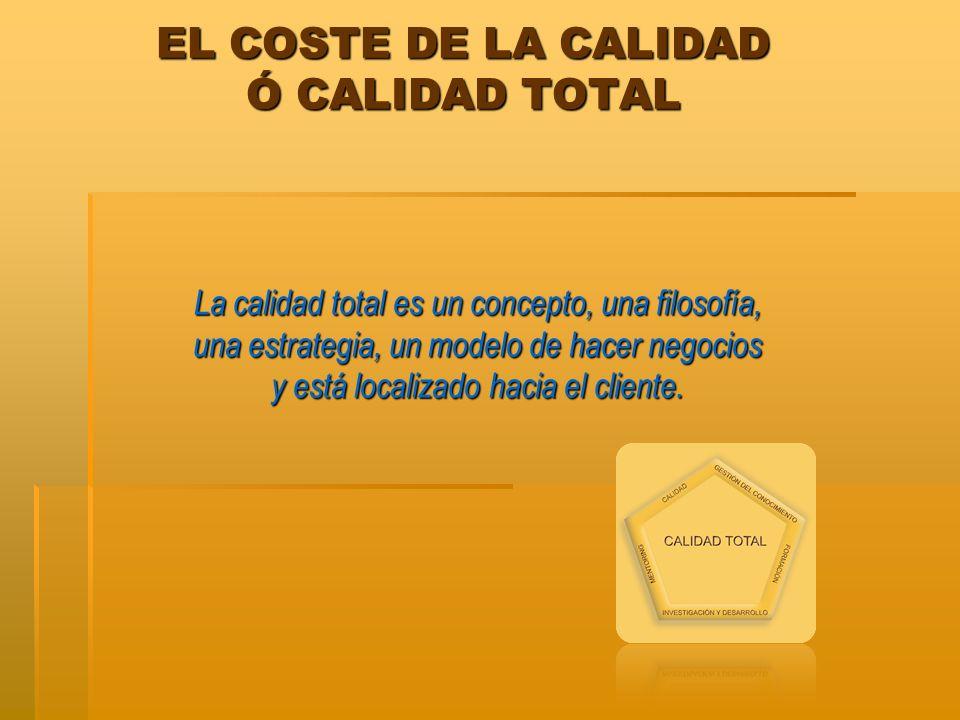 EL COSTE DE LA CALIDAD Ó CALIDAD TOTAL La calidad total es un concepto, una filosofía, La calidad total es un concepto, una filosofía, una estrategia,