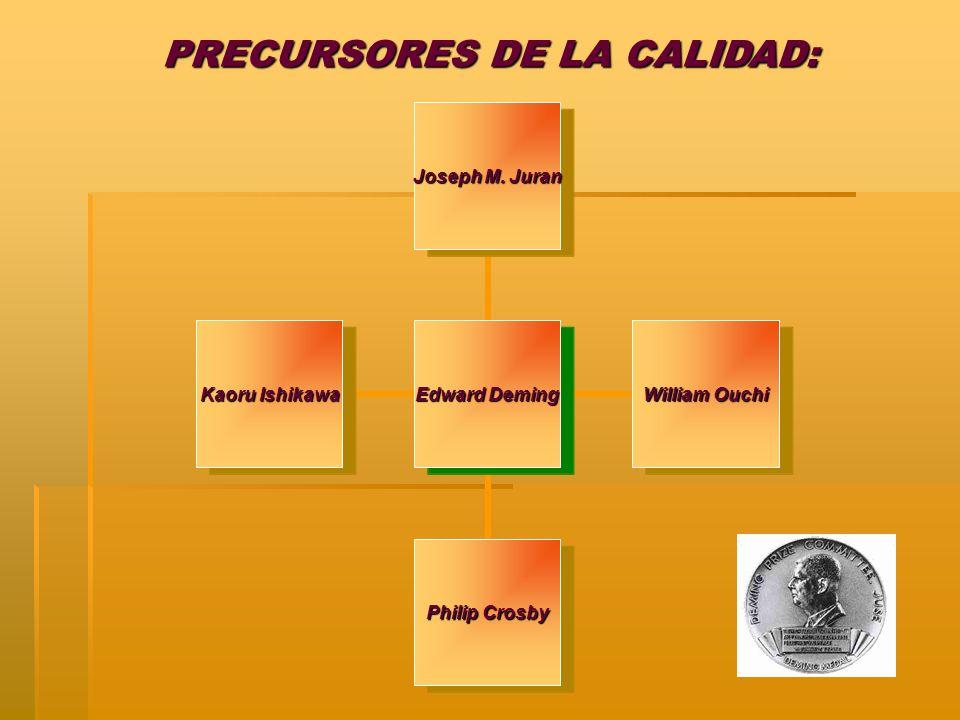 PRECURSORES DE LA CALIDAD: