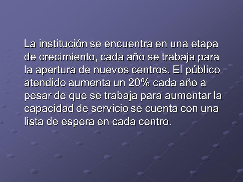 La institución se encuentra en una etapa de crecimiento, cada año se trabaja para la apertura de nuevos centros. El público atendido aumenta un 20% ca