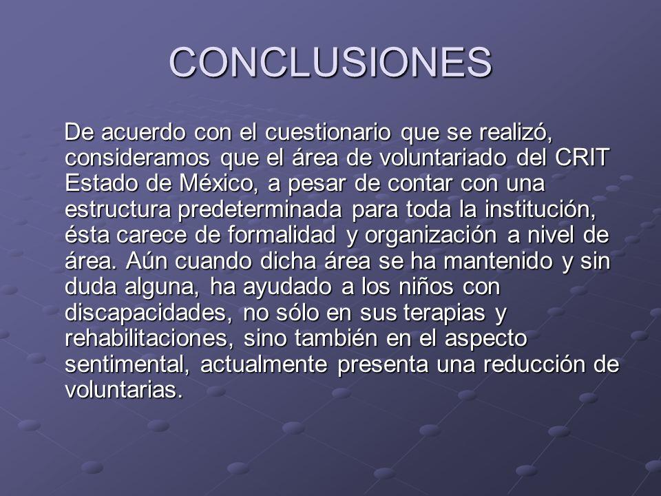 CONCLUSIONES De acuerdo con el cuestionario que se realizó, consideramos que el área de voluntariado del CRIT Estado de México, a pesar de contar con
