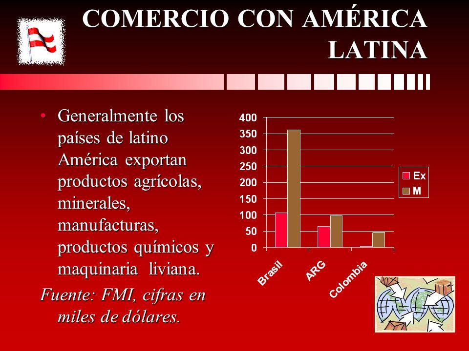 COMERCIO CON AMÉRICA LATINA Generalmente los países de latino América exportan productos agrícolas, minerales, manufacturas, productos químicos y maqu