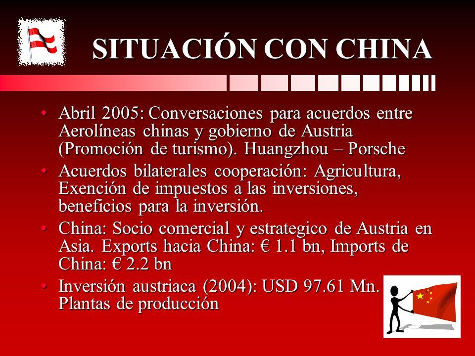 SITUACIÓN CON CHINA Abril 2005: Conversaciones para acuerdos entre Aerolíneas chinas y gobierno de Austria (Promoción de turismo). Huangzhou – Porsche
