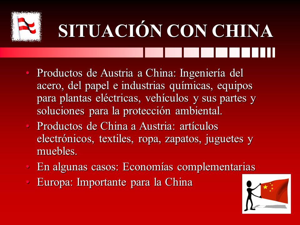 SITUACIÓN CON CHINA Productos de Austria a China: Ingeniería del acero, del papel e industrias químicas, equipos para plantas eléctricas, vehículos y