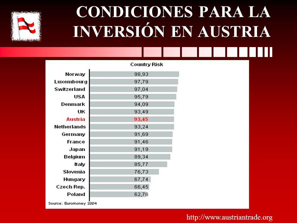 CONDICIONES PARA LA INVERSIÓN EN AUSTRIA http://www.austriantrade.org