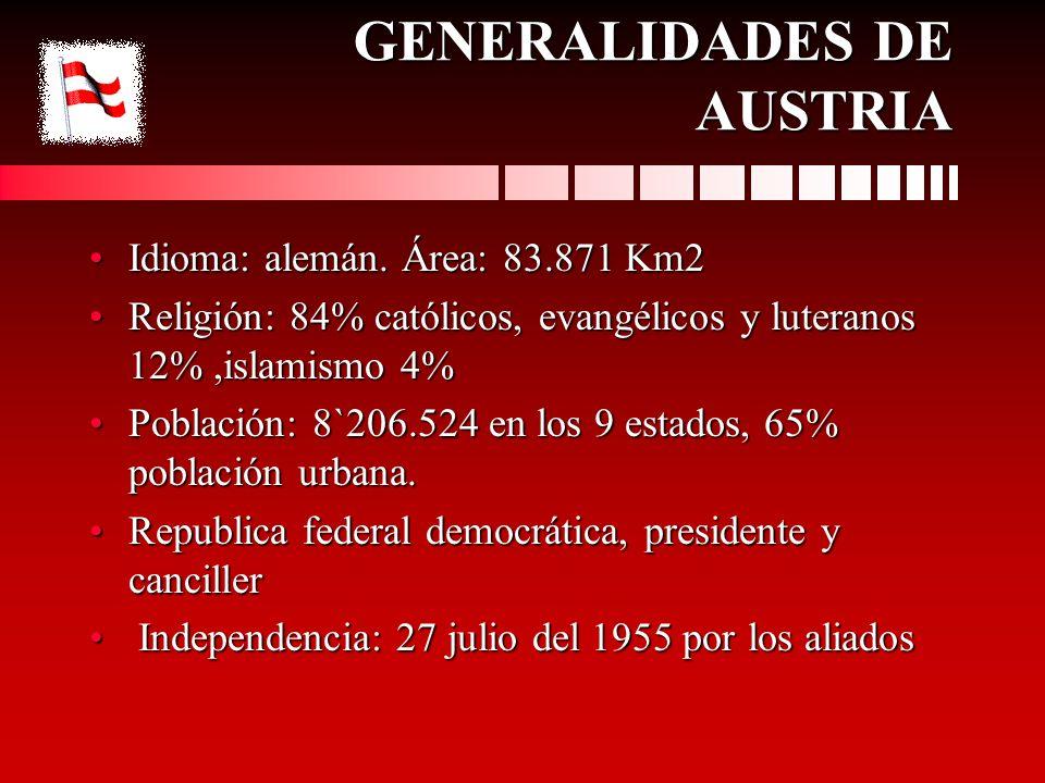 GENERALIDADES DE AUSTRIA Idioma: alemán. Área: 83.871 Km2Idioma: alemán. Área: 83.871 Km2 Religión: 84% católicos, evangélicos y luteranos 12%,islamis