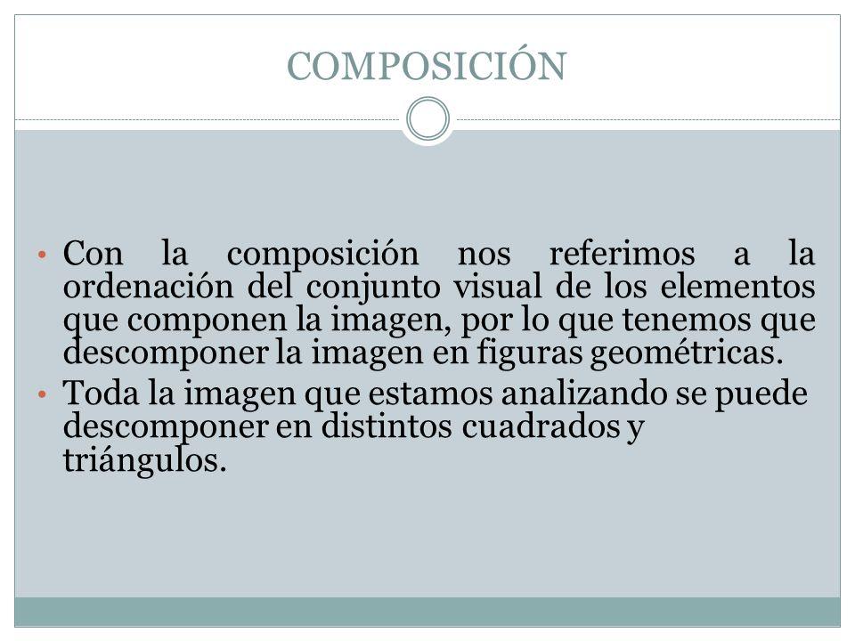 ENCUADRE Se refiere a la porción de realidad seleccionada por el autor de la imagen.