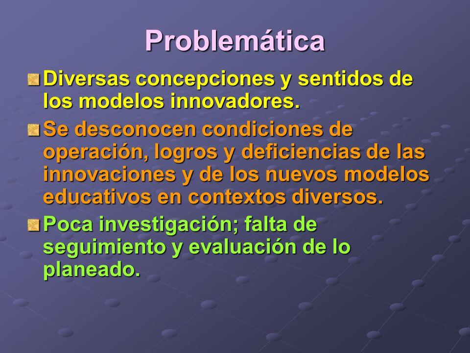 Problemática Diversas concepciones y sentidos de los modelos innovadores. Se desconocen condiciones de operación, logros y deficiencias de las innovac