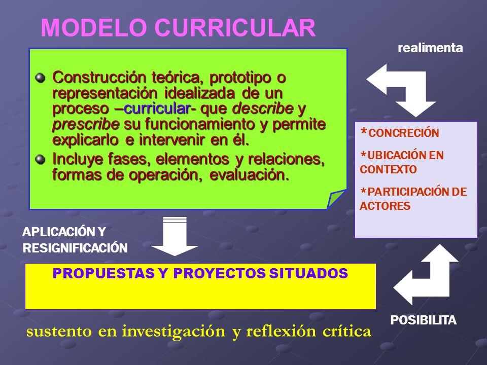 MODELO CURRICULAR Construcción teórica, prototipo o representación idealizada de un proceso –curricular- que describe y prescribe su funcionamiento y